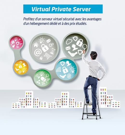 Serveurs virtuels